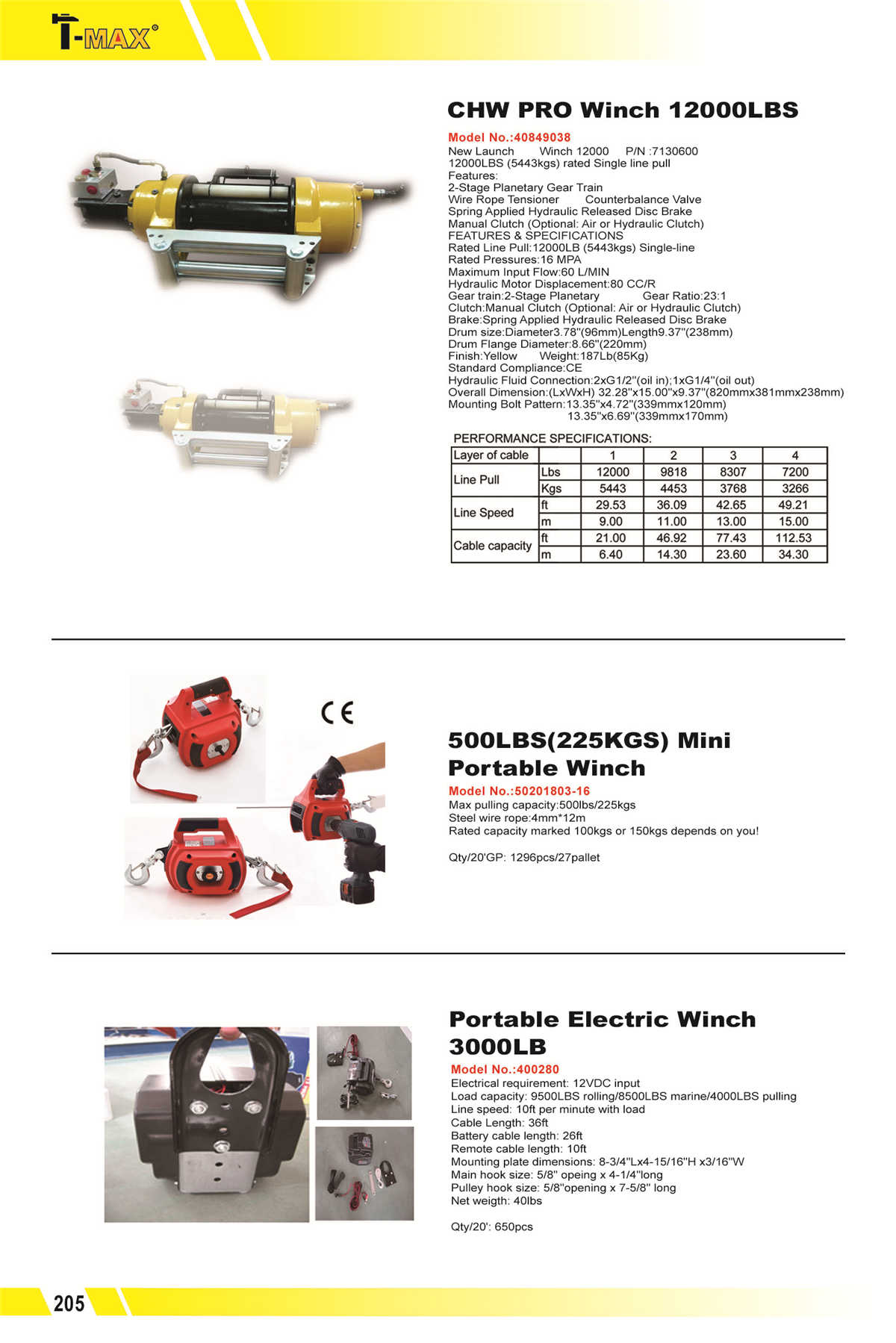 AUTO-FORCE PRODUCTS part 21